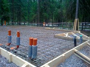 Какой выбрать фундамент для строительства загородного дома?