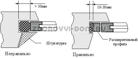 монтаж окна, герметизация